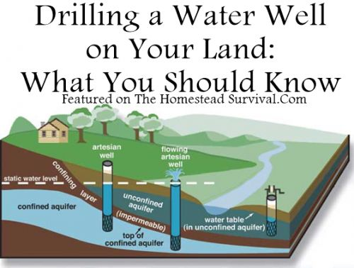 Dig Your Own Drinking Water Well